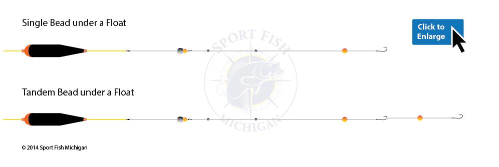 Fishing beads rigging options sfm blog for Steelhead fishing rigs